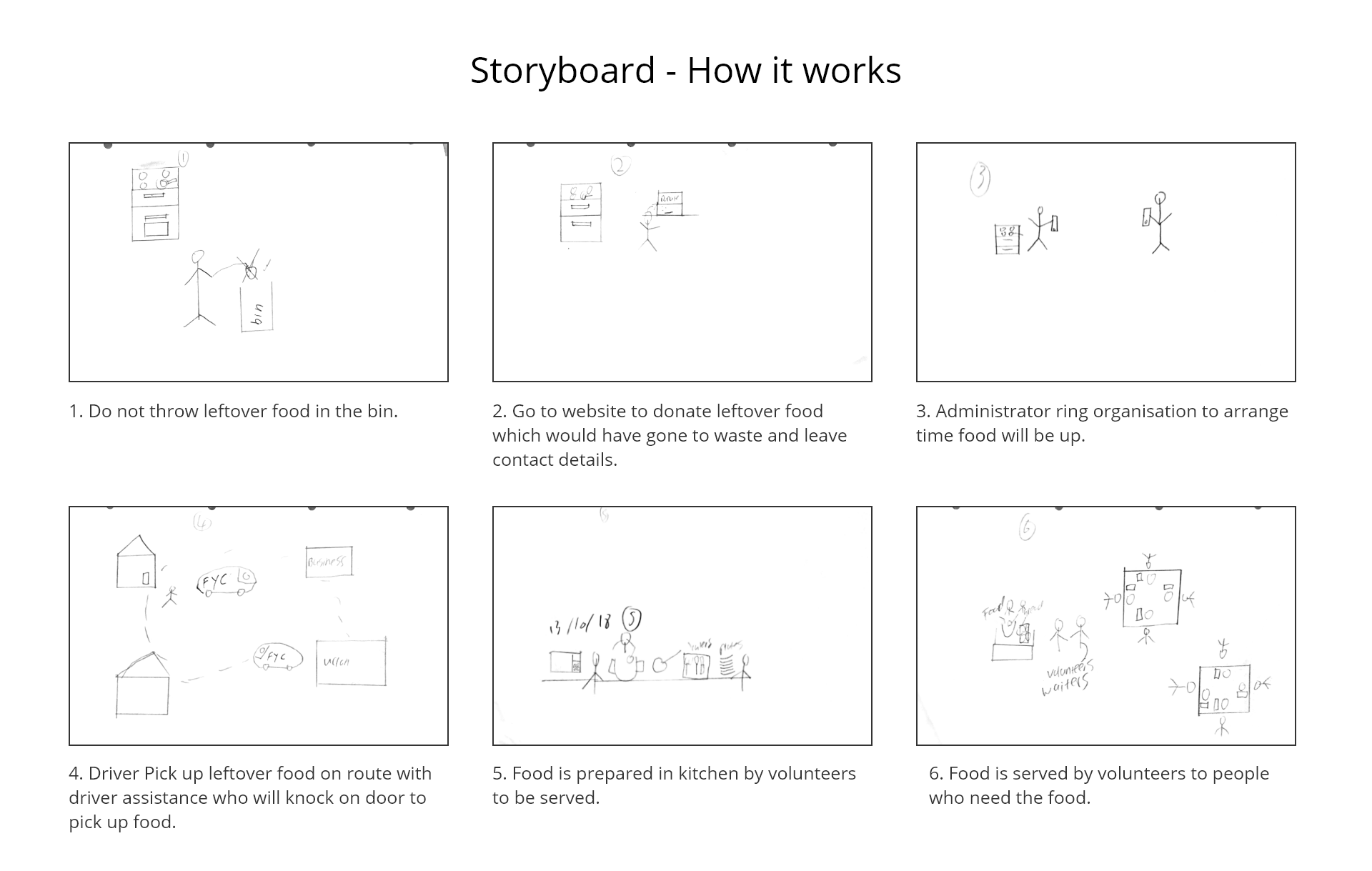 FYD storyboard