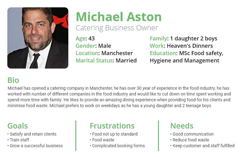 Michael Aston Persona